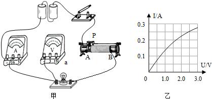 """图甲是筱晓""""测量小灯泡功率""""实验电路,电源电压3v,小灯泡的额定电压为"""