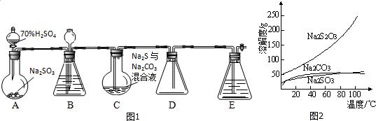 (3)打开分液漏斗活塞,注入浓硫酸,片刻后加热装置c,反应后可得na 2s