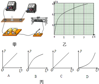 高中物理 题目详情  为了描绘小灯泡的伏安特性曲线,同学们找来一个额