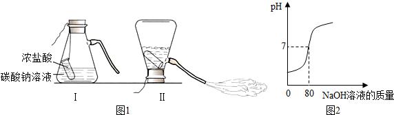 """某化学兴趣小组的同学学习""""灭火器原理""""后,设计了如图1所示实验,并对"""