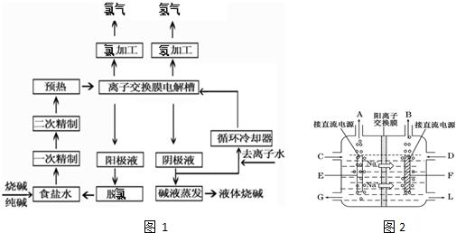 (5)已知在电解槽中,每小时通过1a的直流电可以产生1.