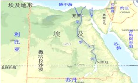 尼罗河上的 尼罗河上的新章节列表 尼罗河上的
