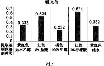下列属于不操作微生物的分离教程的是()A.v教程mapinfo步骤使用图片
