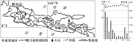 9.阅读图文资料,完成下列要求. 西三角经济圈是指重庆联合西安和成都,建立以重庆经济圈、成都经济圈和以西安为中心的关中城市群为核心的西部地区大经济实体,其区域大致包括重庆市、成都市和西安市及其周边地区,总面积20~30万平方公里,包含约50座城市.图9为我国长三角经济圈与西三角经济圈示意图.  (1)结合材料,说明西三角经济圈与长三角经济圈加强经济合作的具体途径. (2)西安是关中城市群的核心,简述其在西三角经济圈发展中的优势条件. 上海迪士尼乐园是中国第二个、亚洲第三个、世界第六个