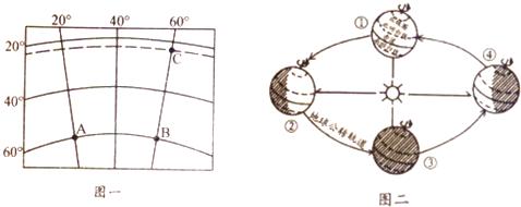 (2)从东西半球看,b地位于东半球;从低,中,高纬度看,c地位于低纬度