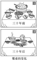 小图片哭泣大v图片.如图漫画从一个侧面体现出男生餐桌漫画反映图片