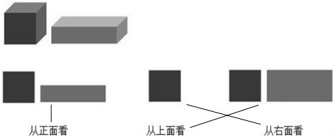 小学数学 题目详情  分析 上图一个正方体和一个长方体组成,从正面看