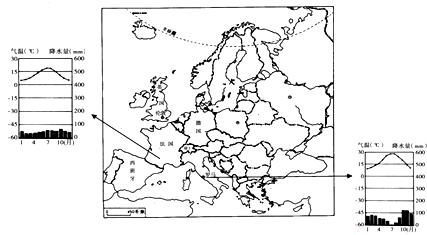 16.读西欧地图,完成下列问题.