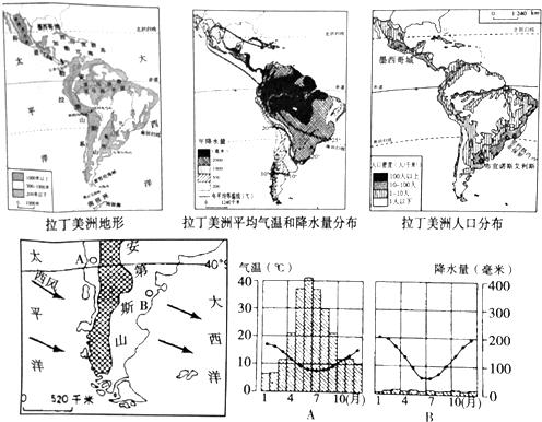 出特征是湿热. 2 安第斯山以东的地形特征是平原和高原相间分布. 3