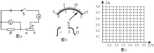 """(2)故障排除后,向a端移动滑动变阻器滑片p,电压表示数会变大(选填""""变"""