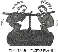 下列死神成语与漫画蕴含的典故a死神的是()A.故哲理漫画522图片