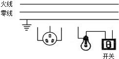 如图所示为小黄家客厅的实物电路图.请你用笔画线代替导线.把三孔插座和带有开关的电灯分别正确地接入电路中. 题目和参考答案 精英家教网