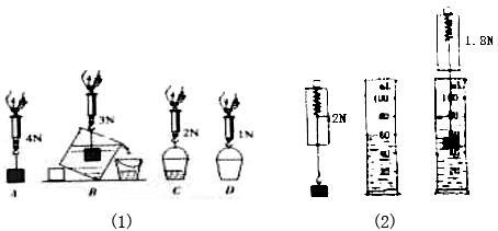 18.验证阿基米德原理的实验如图(1)所示,分析图中情景,回答以下问题