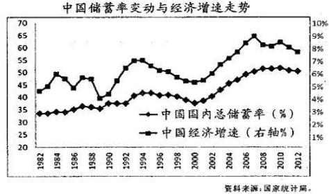 我国单位gdp能耗是日本的哆_中国城市化进程中环境恶化 单位GDP能耗是日本7倍