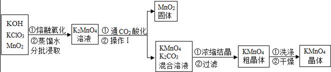 7.如图是元素x 的原子结构示意图,下列说法正确的是( )