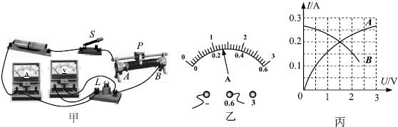 """初中物理 题目详情  (1)闭合开关前,应向a端(选填""""a""""或""""b"""")调整滑动"""