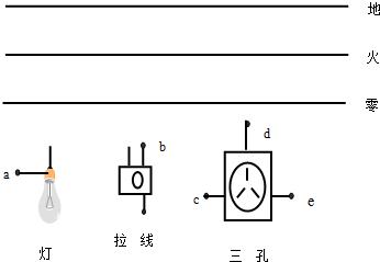 14.请用笔画线代替导线,将图中电灯,拉线开关和插座接入家庭电路中.