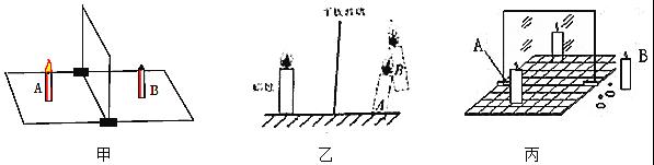 (2)此实验中选择两支相同的蜡烛是为了比较物体和像的大小关系.
