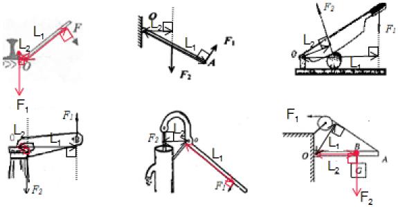 画出下列杠杆的动力臂和阻力臂. 题目和参考答