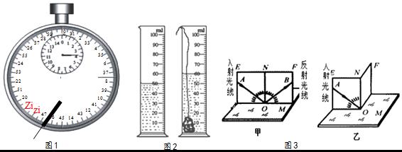 用伏安法测小灯泡的电功率和正常发光时的电阻,已知灯的额定电压为2.