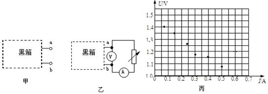 用多用电表的电压挡测量a,b间的输出电压: c.