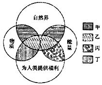 我国人口地理界线是_中国人口地理界线是指黑龙江省的黑河到云南省的