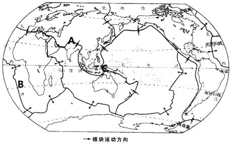 (4)图中b处的海底地形类型是海沟,该地形类型是由板块之间张裂(挤压