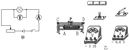 分析可能的原因是滑动变阻器连入电路中的电阻太大,灯泡的实际功率很