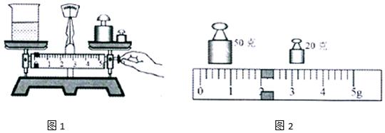 天平测量水和烧杯的总质量,操作情景如图1所示,错误之处是:测量过程在