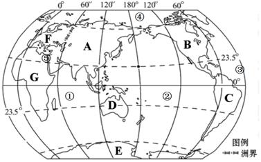 示意图.回答下列问题.(1)全球海陆共分七大洲四