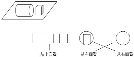 小学数学 题目详情  分析 上面的立体图形由两部分组成,左边是一圆柱