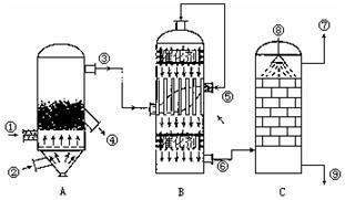 气杀的原理_卡车气刹制动构造与原理 底盘专区 Discuz