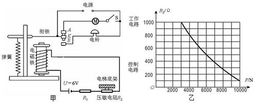 (1)在图中的控制电路中,电磁铁上端为其磁场的n极,当压敏电阻r 2受到