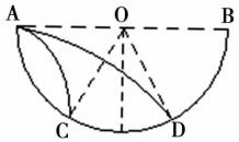 如图所示.在一厚度为d.折射率为n的大玻璃板的下表面.有一半径为r的圆形发光面.已知真空中的光速为c,①从玻璃板上表面射出的光在玻璃中传播的最短时间tmin②为了从玻璃的上方看不见圆形发光面