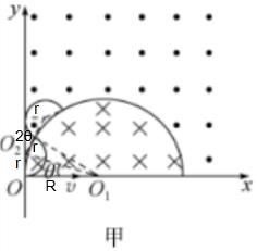 如图所示.在平面坐标系xOy的第一象限内有一半圆形区域.其半径为R.半圆的一条直径与x轴重合.0为该直径的一个端点.半圆内存在垂直纸面向里的匀强磁场.半圆外存在垂直纸面向外的匀强磁场