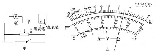 高中物理 题目详情  (1)在图甲电路中,需要将多用电表的两表笔连接到a