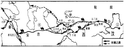 材料一:丝绸之路的路线示意图图片
