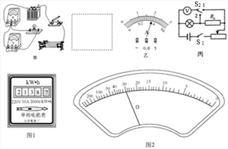 功率实验,家里一般没有电流表或电压表,所以可以利用电能表和秒表测量