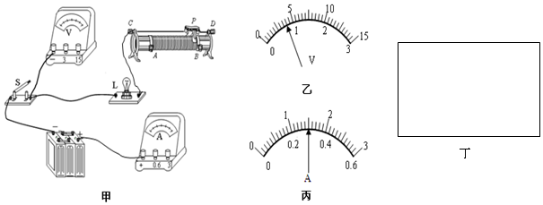 电流表内阻很小,假如考虑电表内阻对实验的影响,则测得的小灯泡额定功