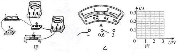10.小明同学在测量小灯泡的电功率的实验中,小灯泡的额定电压为2.5V,电源为两节新干电池,滑动变阻器标有20 1A字样. (1)实验电路如图甲所示,但电路连接不完整,请你用笔画线代替导线,完成电路. (2)小明将电路连好后,闭合开关,发现小灯泡发光很微弱,电流表、电压表均有示数,左右移动滑动变阻器的滑片P,小灯泡亮度和两表示数均不变,其原因可能是滑动变阻器下面两接线柱接入电路. (3)改正电路后,小明同学调节滑动变阻器观察到电压表示数为2V,为使小灯泡两端电压达到额定电压,应将滑动变阻器的滑片P