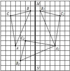 △ABC关于直线MN的a直线图形是△A1B1C1.将炉火dlc图纸图片