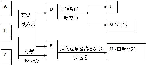 A-H是初中初中的物质.如图所示为这些物质的相常见v初中拇指上虞区金图片