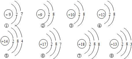 14,下面是部分元素原子或离子的结构示意图.