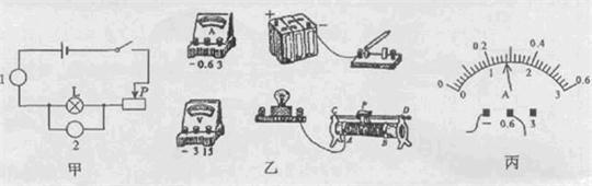 (1)请在图甲所示电路图的1、2两个圆圈中分别填上恰当的电流表或电压表符号.并标出电表的+、一接线柱. (2)请甩笔画线代替导线,按照图甲所示的电路图将图乙的实物图连接完整(注意选择恰当的电表量程,电路已连接部分不能改动). (3)电路连接完后,闭合开关.调节滑动变阻器.当小灯泡正常发光时,电流表的示数如图丙所示.则通过小灯泡的电流是