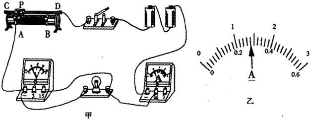 电路元件连接正确处不动),闭合开关,移动滑动变阻器滑片,发现小灯泡