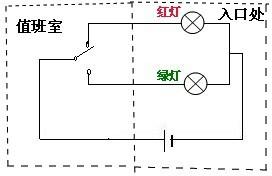 若红灯亮,无车位;绿灯亮,有车位;请你帮助设计出满足上述要求的电路图片