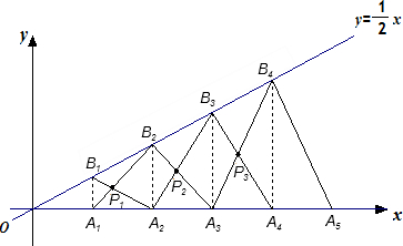 已知一次函数y A3x 23与y 12x 52的交点坐标为.则二元一次方程组Ax 2
