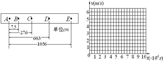 (1)电火花计时器的工作电压为______,频率______.