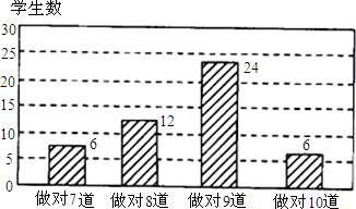 龄情况绘制成了条形统计图 如右图 所示 .则该班同学年龄的众数是