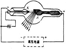 伦琴射线管的原理_X射线管的原理